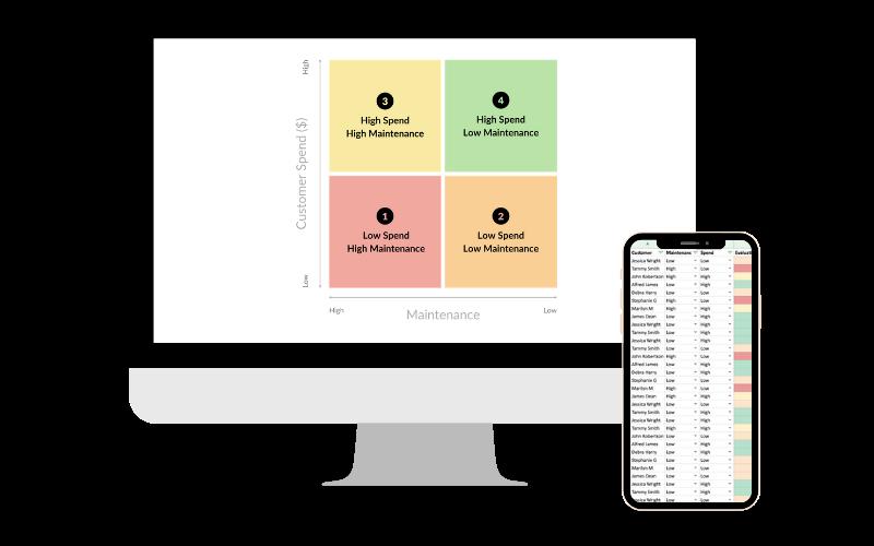 Local Line Landing Page Graphic_Customer Quality Matrix (2)
